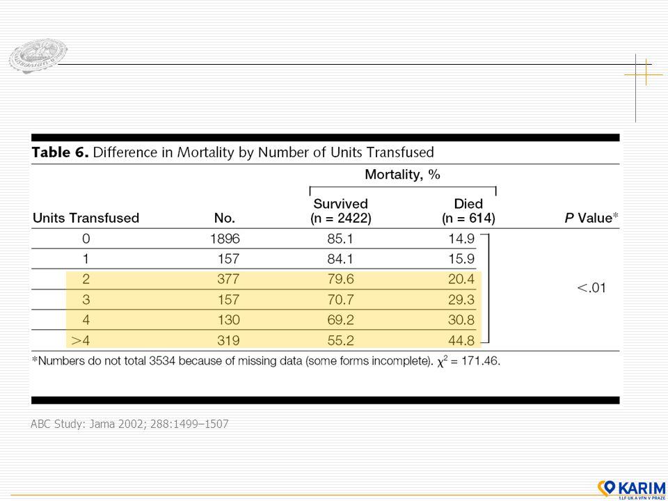 ABC Study: Jama 2002; 288:1499–1507