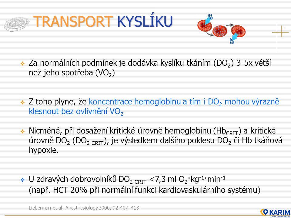 TRANSPORT KYSLÍKU Za normálních podmínek je dodávka kyslíku tkáním (DO2) 3-5x větší než jeho spotřeba (VO2)