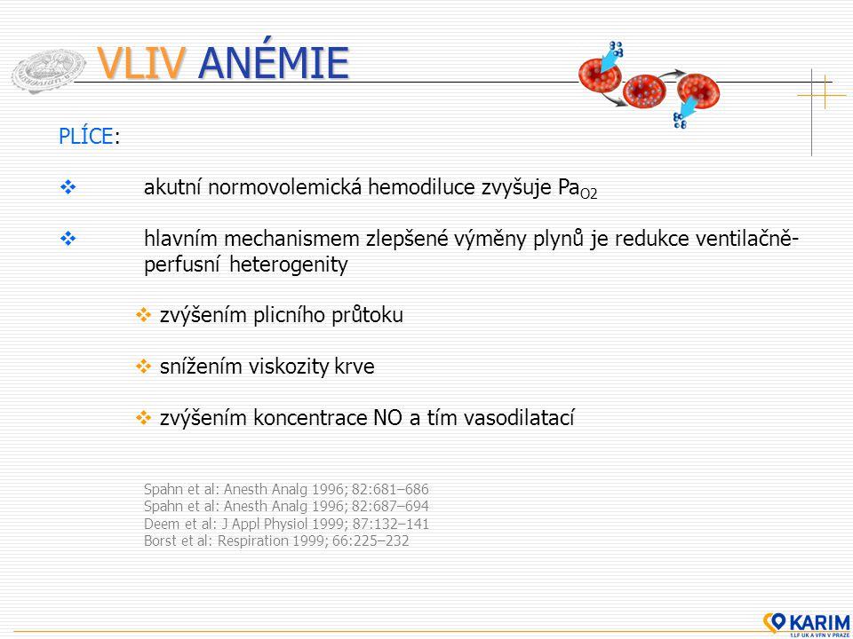 VLIV ANÉMIE PLÍCE: akutní normovolemická hemodiluce zvyšuje PaO2