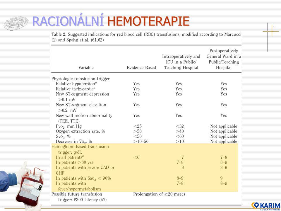 RACIONÁLNÍ HEMOTERAPIE