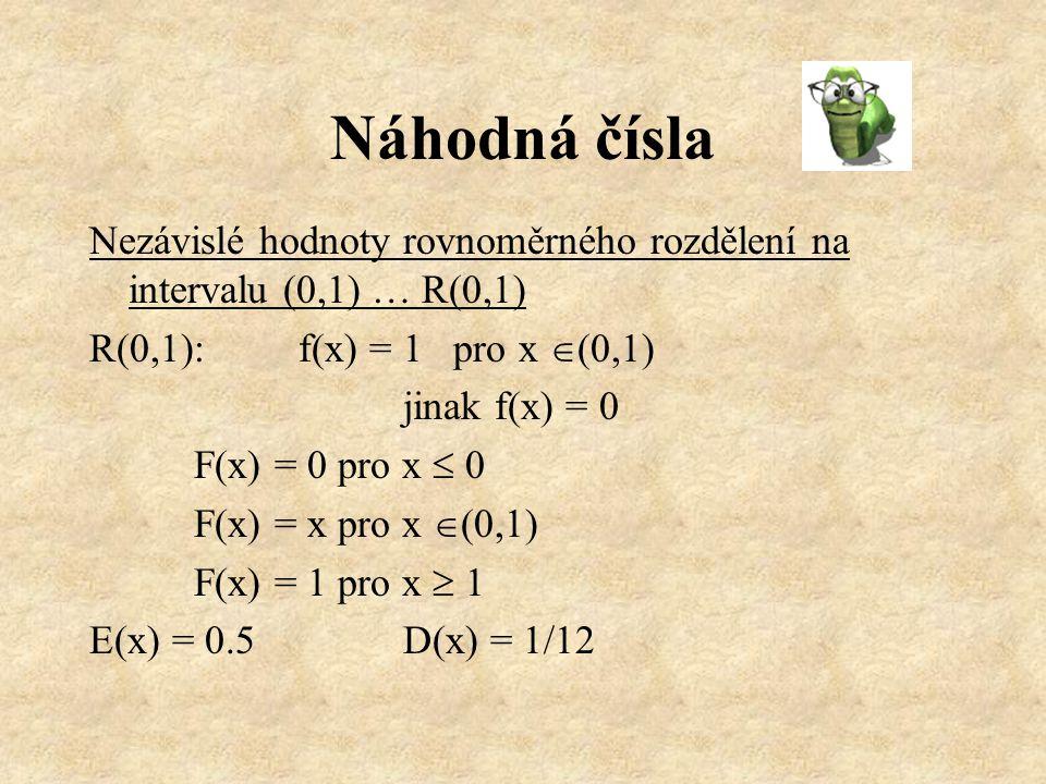 Náhodná čísla Nezávislé hodnoty rovnoměrného rozdělení na intervalu (0,1) … R(0,1) R(0,1): f(x) = 1 pro x (0,1)