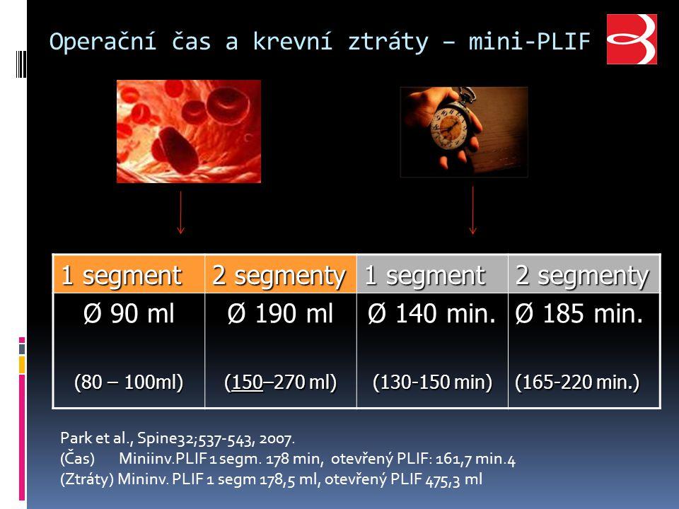 Operační čas a krevní ztráty – mini-PLIF