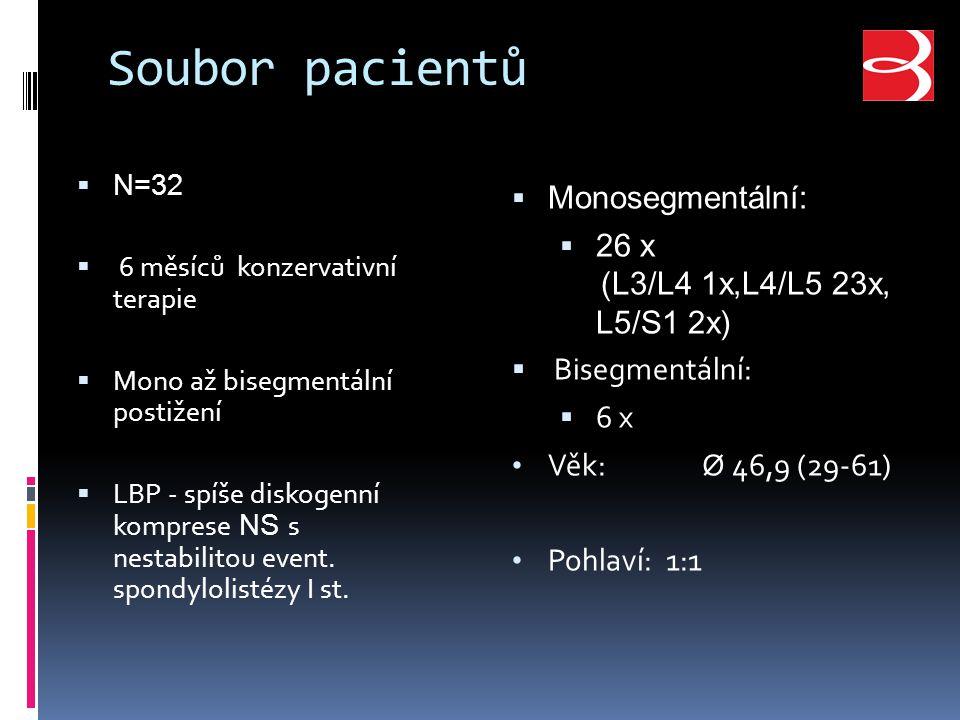 Soubor pacientů Monosegmentální: 26 x (L3/L4 1x,L4/L5 23x, L5/S1 2x)