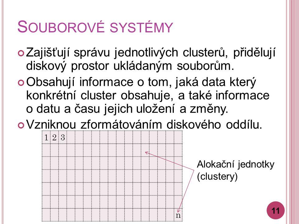 Souborové systémy Zajišťují správu jednotlivých clusterů, přidělují diskový prostor ukládaným souborům.