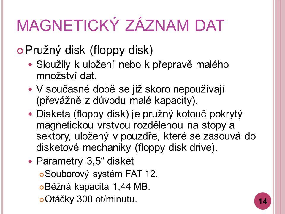MAGNETICKÝ ZÁZNAM DAT Pružný disk (floppy disk)