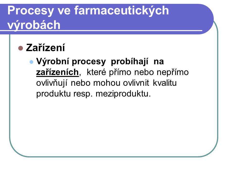 Procesy ve farmaceutických výrobách