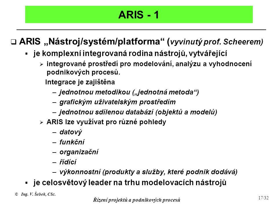 """ARIS - 1 ARIS """"Nástroj/systém/platforma (vyvinutý prof. Scheerem)"""