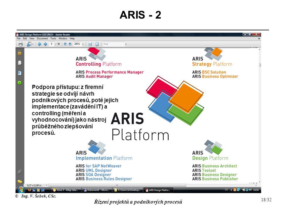 ARIS - 2