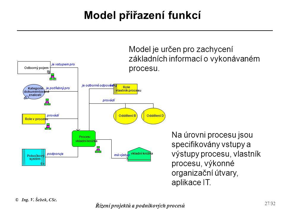 Model přiřazení funkcí