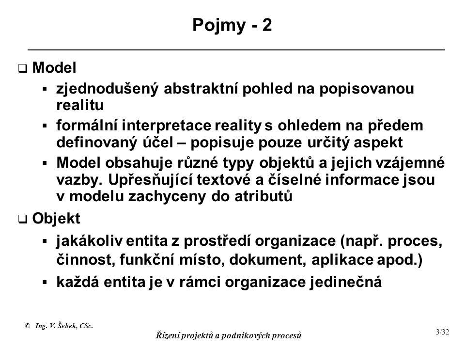Pojmy - 2 Model zjednodušený abstraktní pohled na popisovanou realitu