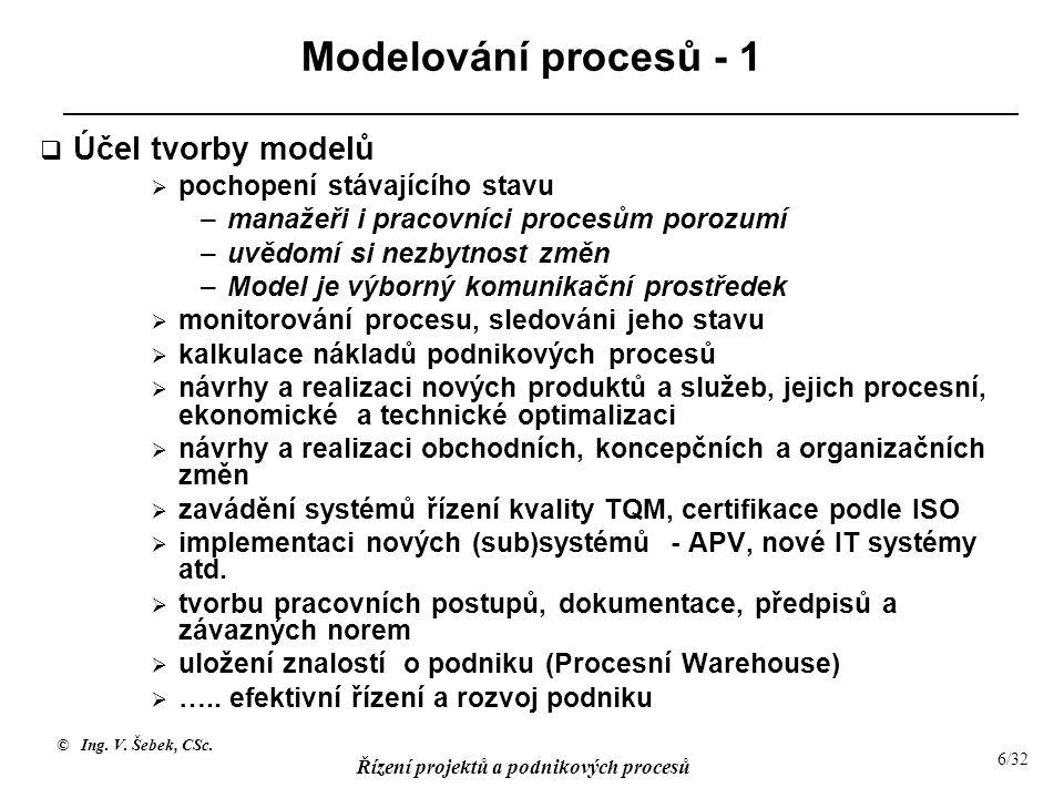 Modelování procesů - 1 Účel tvorby modelů pochopení stávajícího stavu