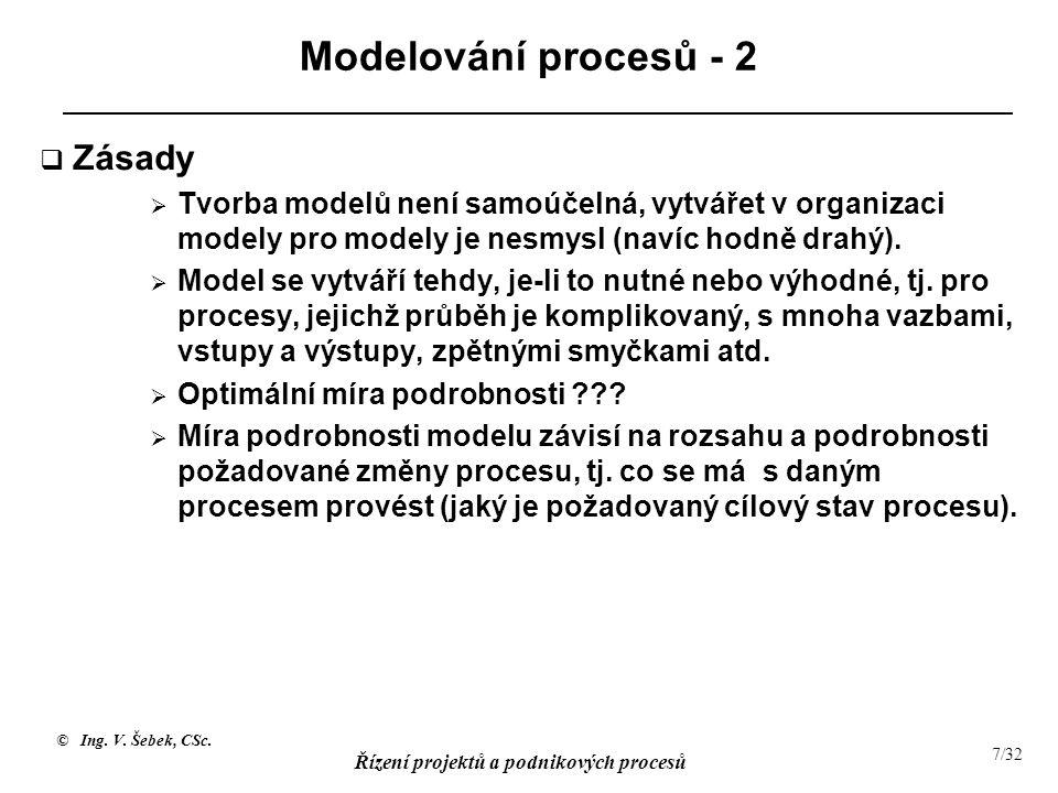 Modelování procesů - 2 Zásady