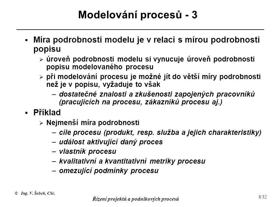 Modelování procesů - 3 Míra podrobnosti modelu je v relaci s mírou podrobnosti popisu.