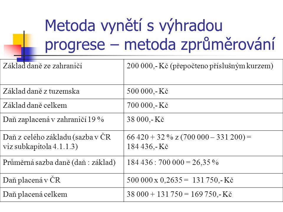 Metoda vynětí s výhradou progrese – metoda zprůměrování