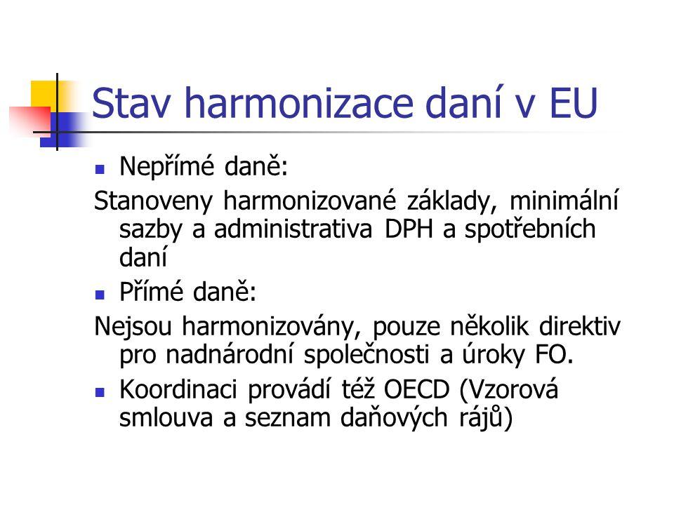 Stav harmonizace daní v EU