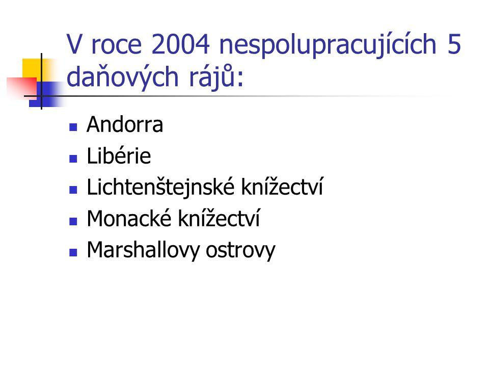 V roce 2004 nespolupracujících 5 daňových rájů: