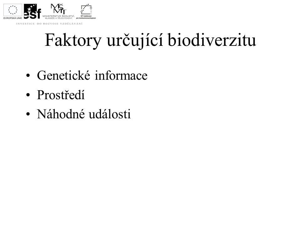 Faktory určující biodiverzitu