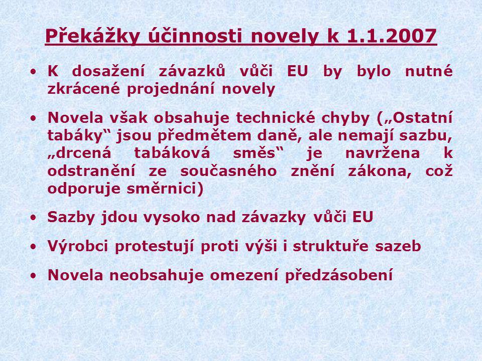 Překážky účinnosti novely k 1.1.2007