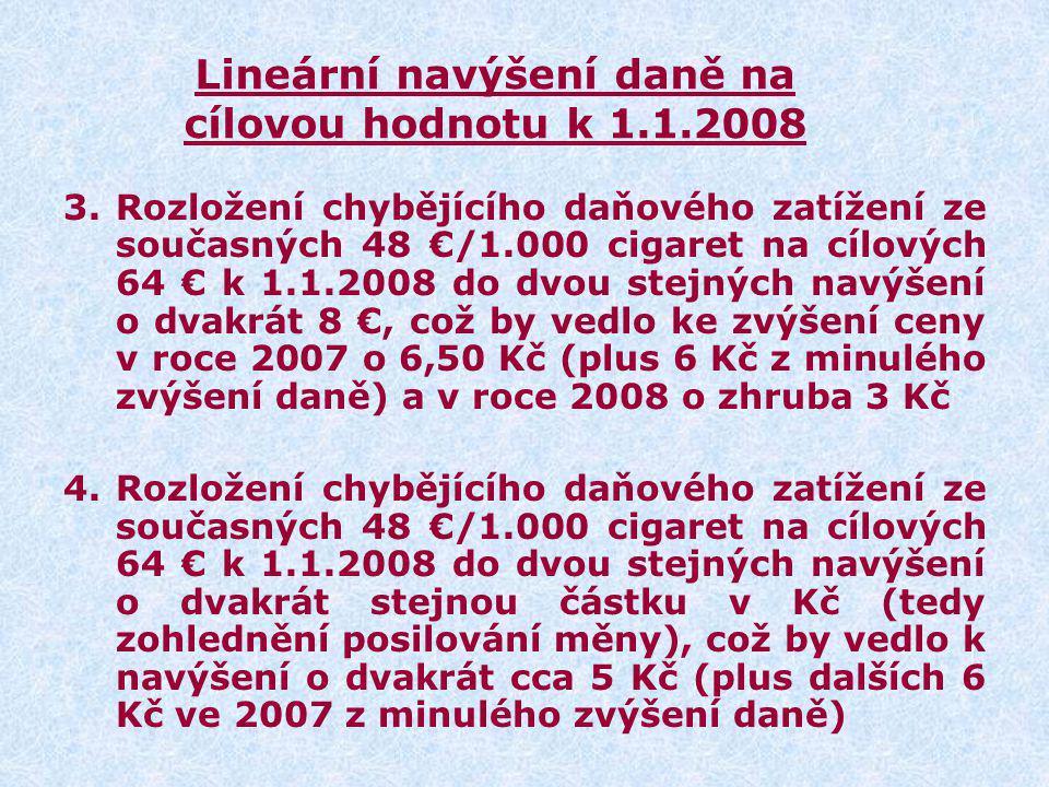 Lineární navýšení daně na cílovou hodnotu k 1.1.2008