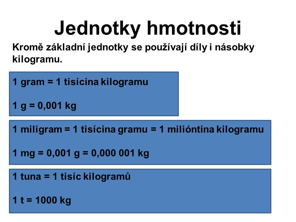 Jednotky hmotnosti Kromě základní jednotky se používají díly i násobky kilogramu. 1 gram = 1 tisícina kilogramu.