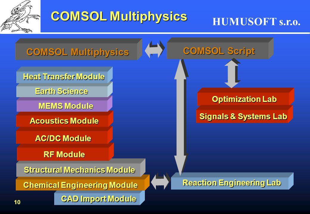 COMSOL Multiphysics COMSOL Script COMSOL Multiphysics