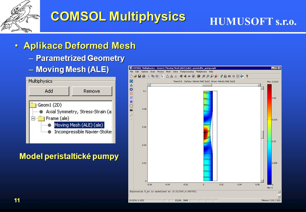 COMSOL Multiphysics Aplikace Deformed Mesh Parametrized Geometry
