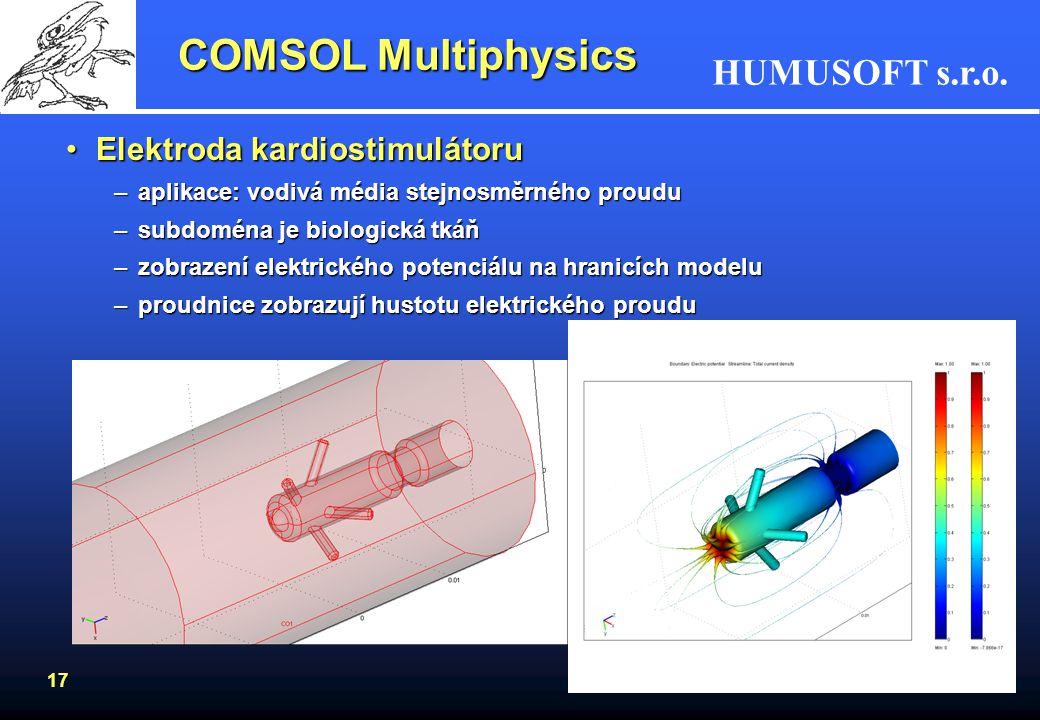 COMSOL Multiphysics Elektroda kardiostimulátoru