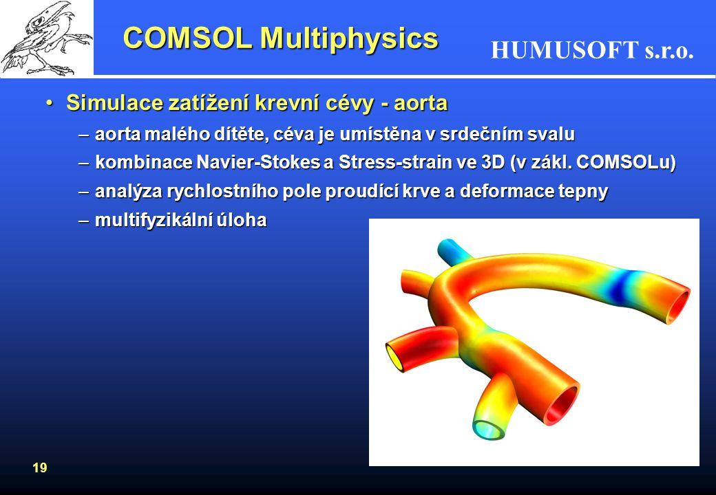 COMSOL Multiphysics Simulace zatížení krevní cévy - aorta