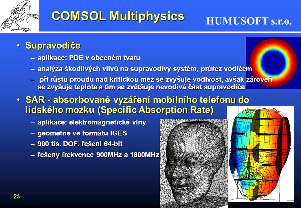 COMSOL Multiphysics Supravodiče