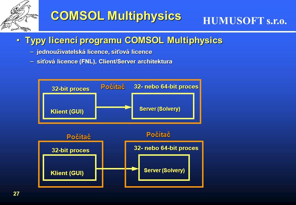 COMSOL Multiphysics Typy licencí programu COMSOL Multiphysics Počítač