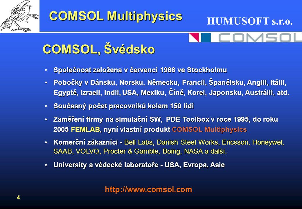 COMSOL Multiphysics COMSOL, Švédsko http://www.comsol.com