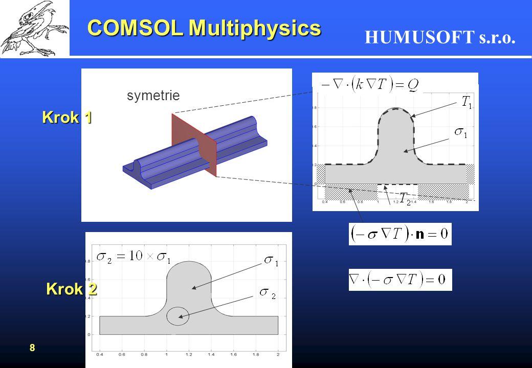 COMSOL Multiphysics Krok 1 symetrie Krok 2