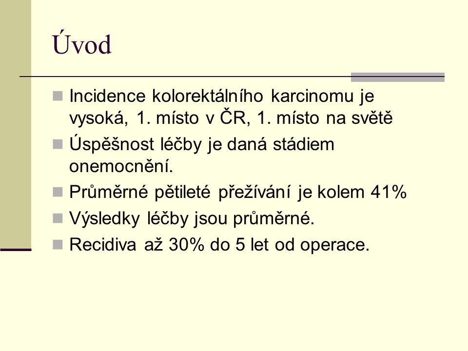 Úvod Incidence kolorektálního karcinomu je vysoká, 1. místo v ČR, 1. místo na světě. Úspěšnost léčby je daná stádiem onemocnění.