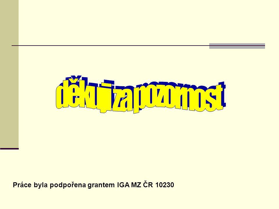 děkuji za pozornost Práce byla podpořena grantem IGA MZ ČR 10230