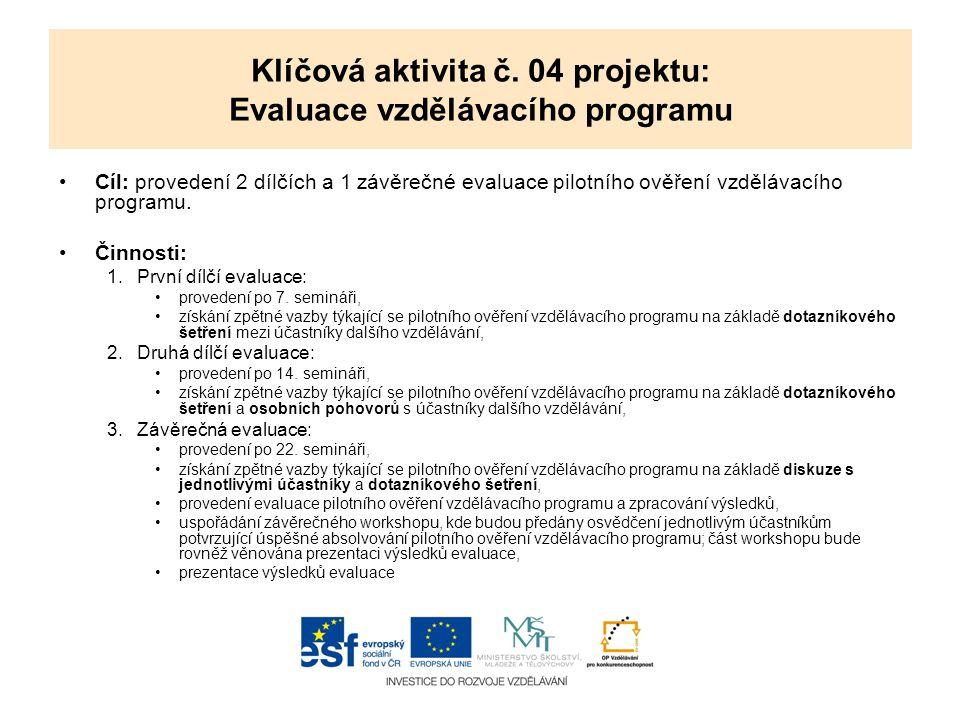 Klíčová aktivita č. 04 projektu: Evaluace vzdělávacího programu