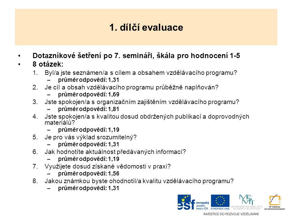 1. dílčí evaluace Dotazníkové šetření po 7. semináři, škála pro hodnocení 1-5. 8 otázek: