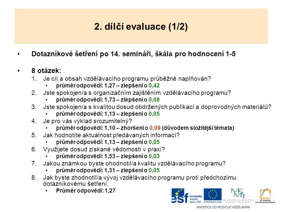 2. dílčí evaluace (1/2) Dotazníkové šetření po 14. semináři, škála pro hodnocení 1-5. 8 otázek: