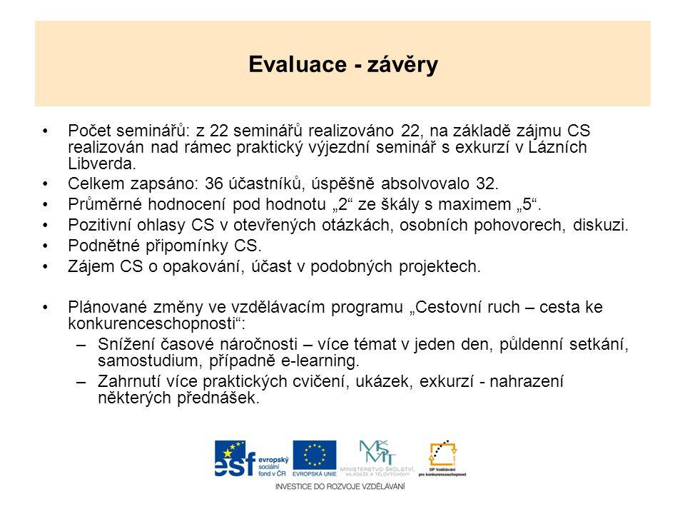 Evaluace - závěry