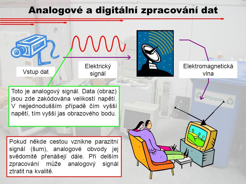 Analogové a digitální zpracování dat