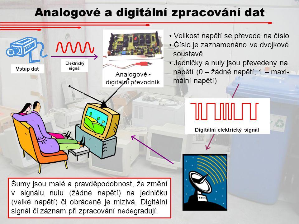 Digitální elektrický signál