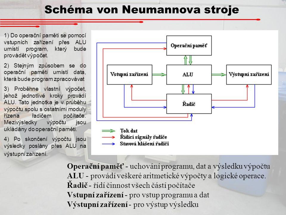 Schéma von Neumannova stroje