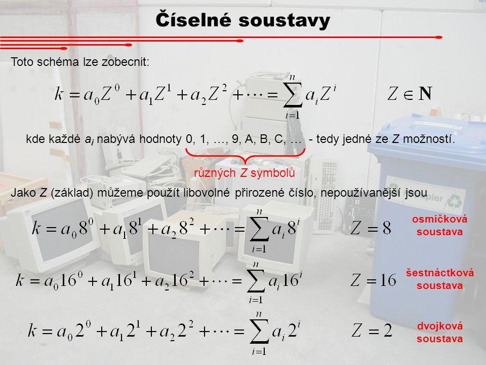 Číselné soustavy Toto schéma lze zobecnit: