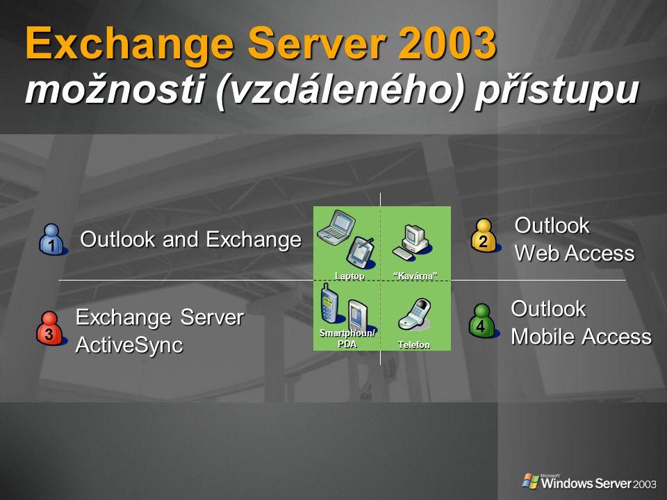 Exchange Server 2003 možnosti (vzdáleného) přístupu