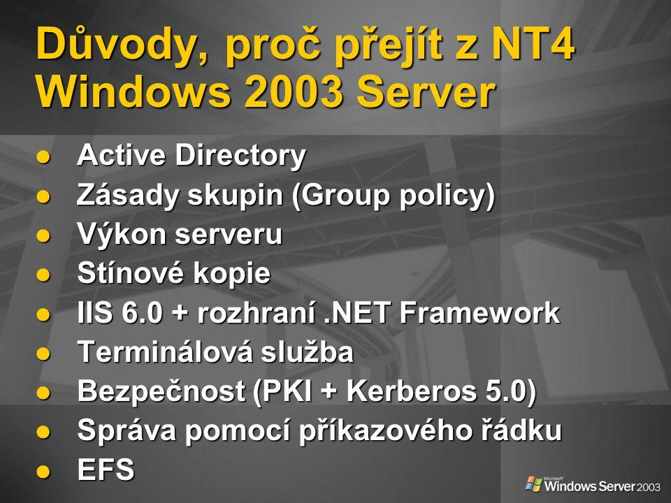 Důvody, proč přejít z NT4 Windows 2003 Server