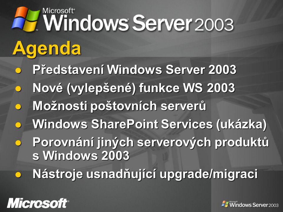 Agenda Představení Windows Server 2003 Nové (vylepšené) funkce WS 2003