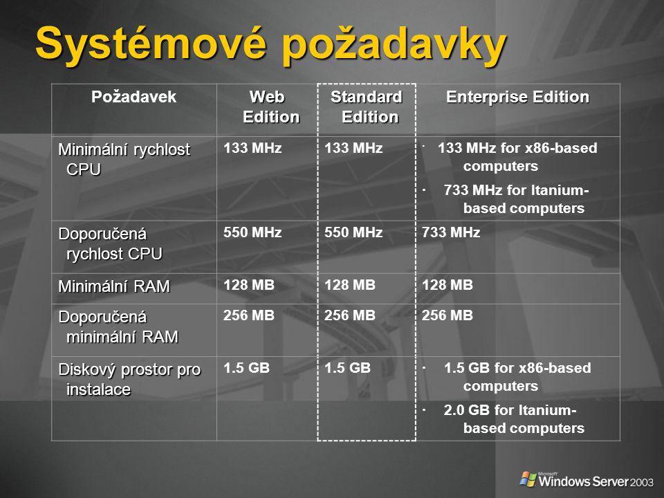 Systémové požadavky Požadavek Web Edition Standard Edition