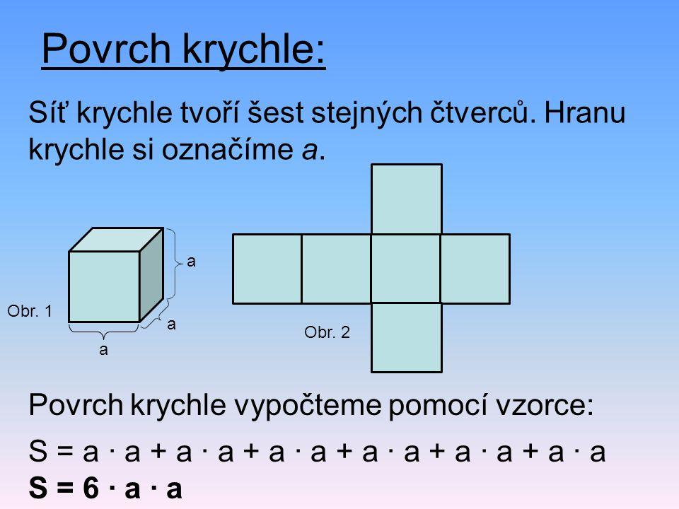 Povrch krychle: Síť krychle tvoří šest stejných čtverců. Hranu krychle si označíme a. a. Obr. 1. a.
