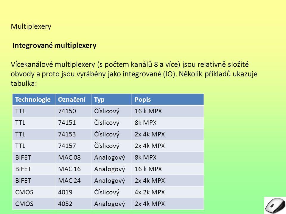 Integrované multiplexery