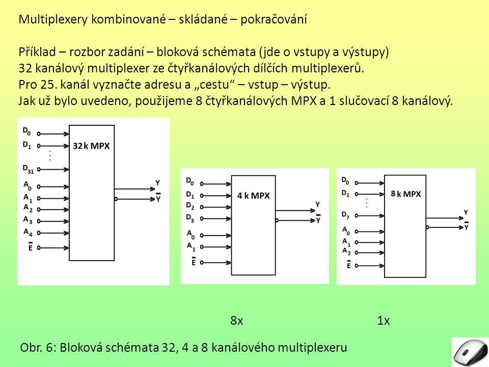 Multiplexery kombinované – skládané – pokračování