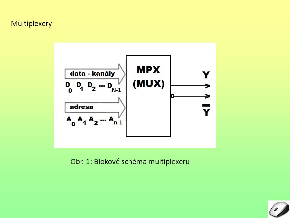 Multiplexery Obr. 1: Blokové schéma multiplexeru